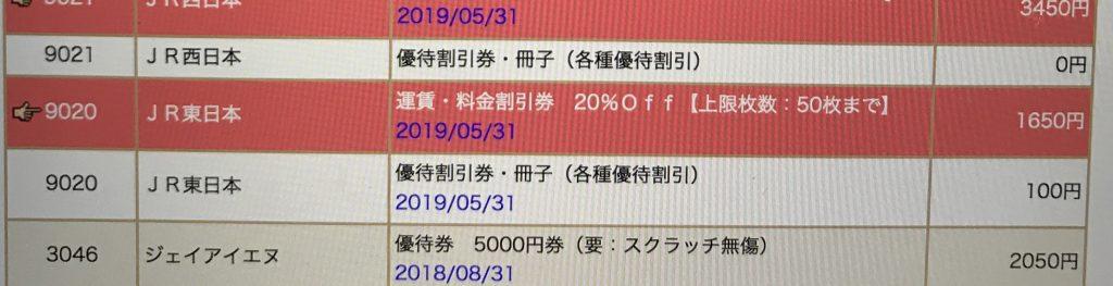 JR東日本株主優待券買取価格