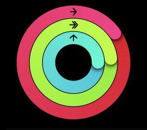 アップルウォッチのリング