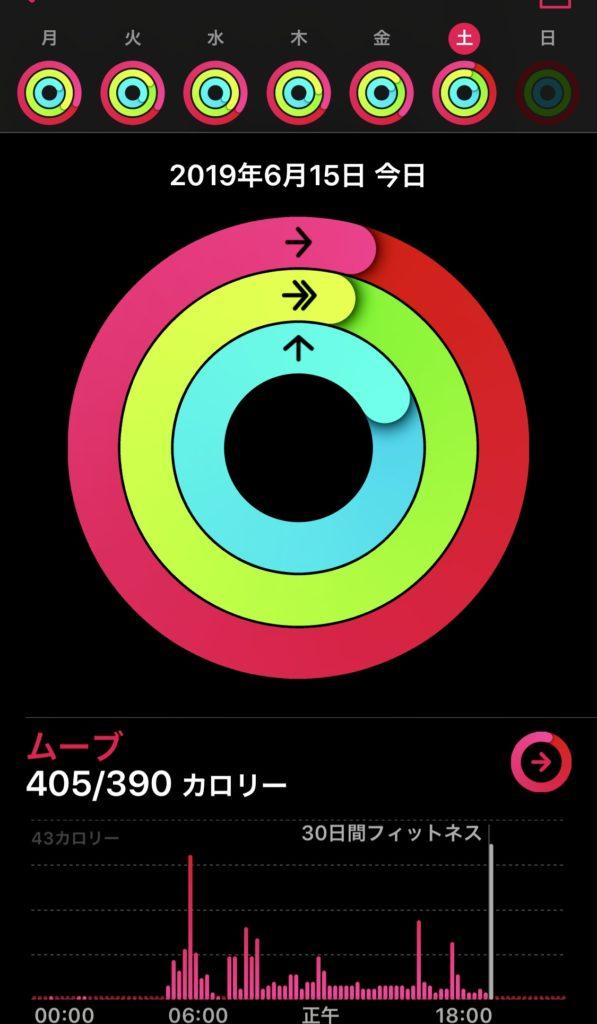 Apple Watchアクティビティリング