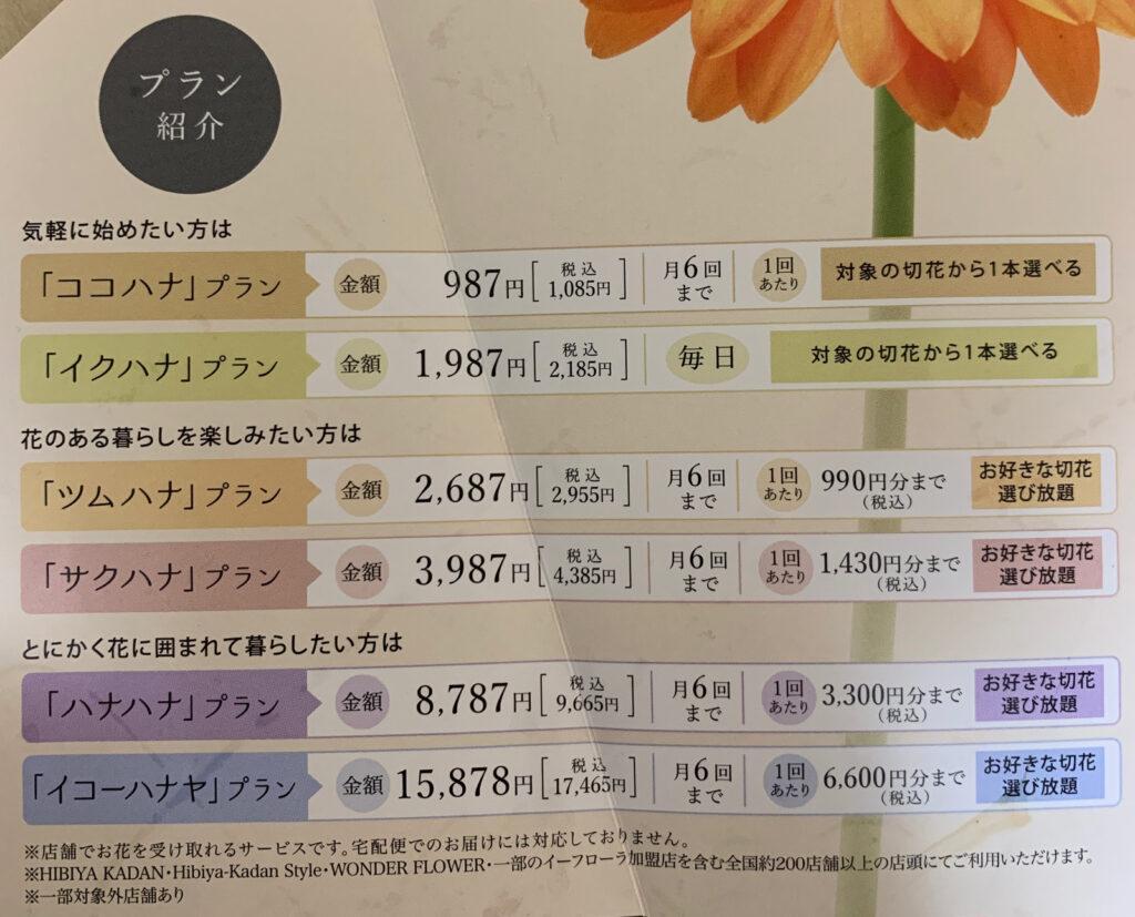 日比谷花壇 花のサブスク